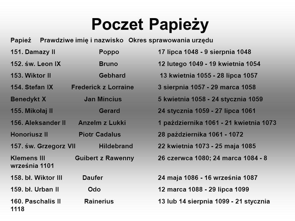 Poczet Papieży Papież Prawdziwe imię i nazwisko Okres sprawowania urzędu. 151. Damazy II Poppo 17 lipca 1048 - 9 sierpnia 1048.