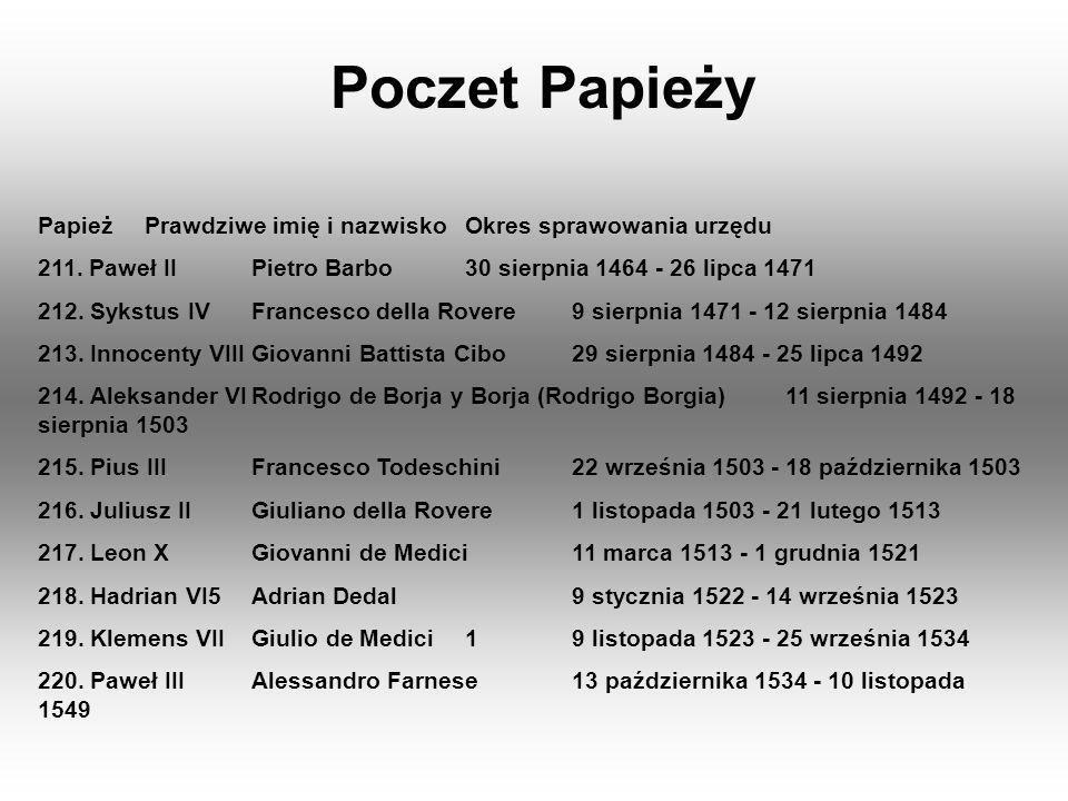 Poczet Papieży Papież Prawdziwe imię i nazwisko Okres sprawowania urzędu. 211. Paweł II Pietro Barbo 30 sierpnia 1464 - 26 lipca 1471.