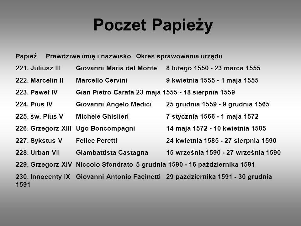 Poczet Papieży Papież Prawdziwe imię i nazwisko Okres sprawowania urzędu. 221. Juliusz III Giovanni Maria del Monte 8 lutego 1550 - 23 marca 1555.