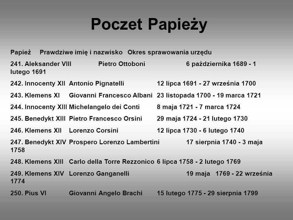 Poczet Papieży Papież Prawdziwe imię i nazwisko Okres sprawowania urzędu. 241. Aleksander VIII Pietro Ottoboni 6 października 1689 - 1 lutego 1691.