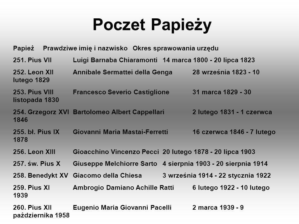 Poczet Papieży Papież Prawdziwe imię i nazwisko Okres sprawowania urzędu. 251. Pius VII Luigi Barnaba Chiaramonti 14 marca 1800 - 20 lipca 1823.