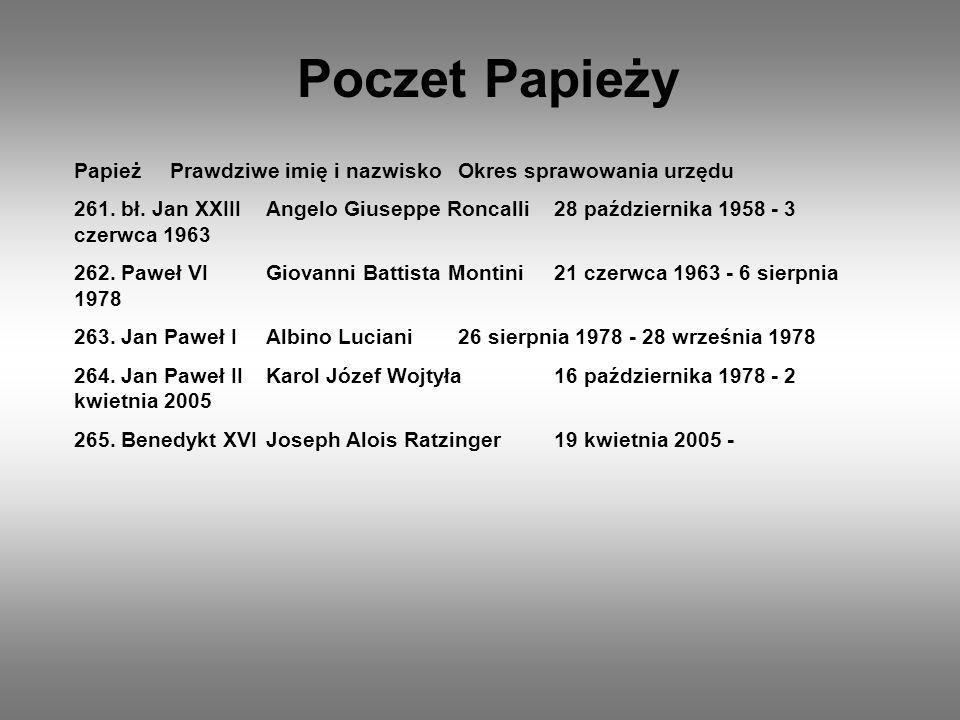 Poczet Papieży Papież Prawdziwe imię i nazwisko Okres sprawowania urzędu.