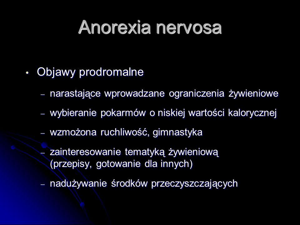 Anorexia nervosa Objawy prodromalne
