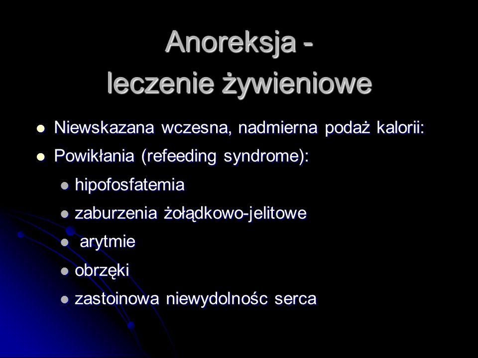 Anoreksja - leczenie żywieniowe