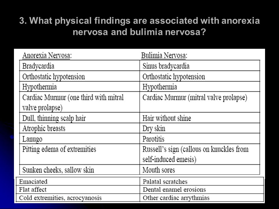 3. What physical findings are associated with anorexia nervosa and bulimia nervosa