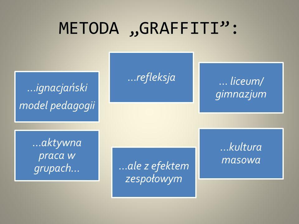 "METODA ""GRAFFITI : model pedagogii …ignacjański …refleksja"