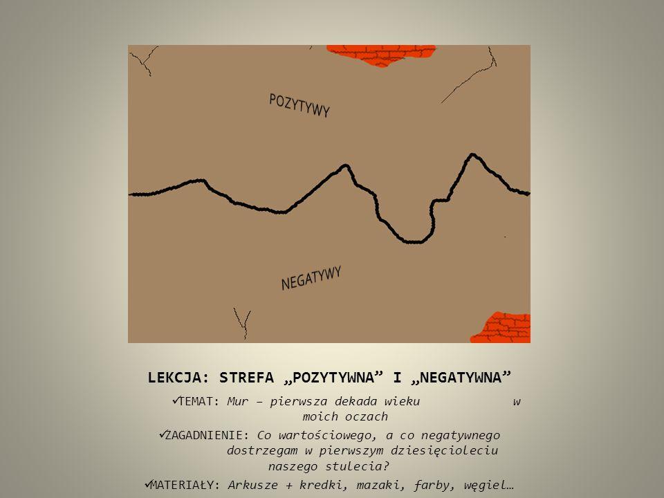 "LEKCJA: STREFA ""POZYTYWNA I ""NEGATYWNA"