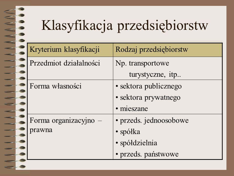 Klasyfikacja przedsiębiorstw