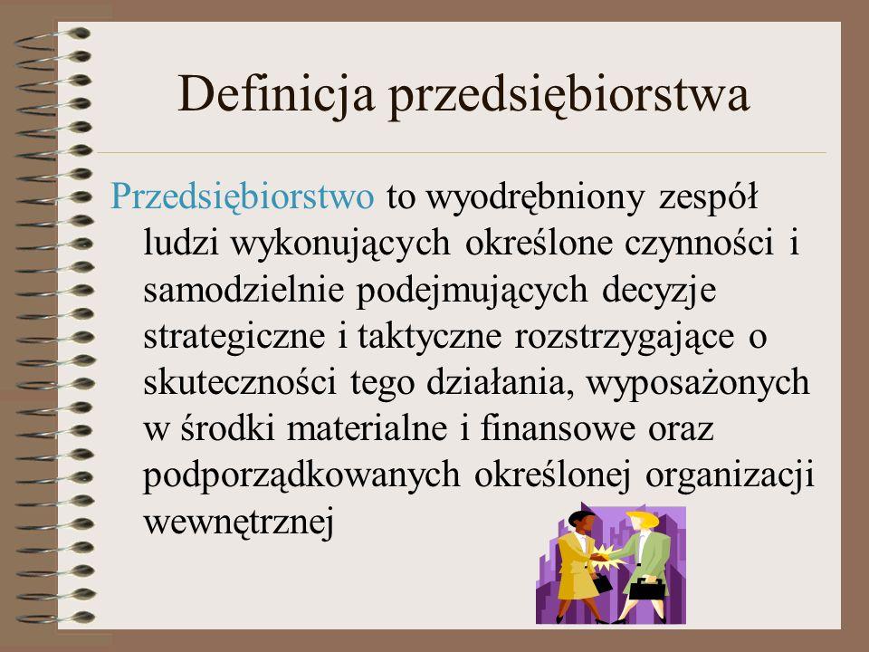 Definicja przedsiębiorstwa
