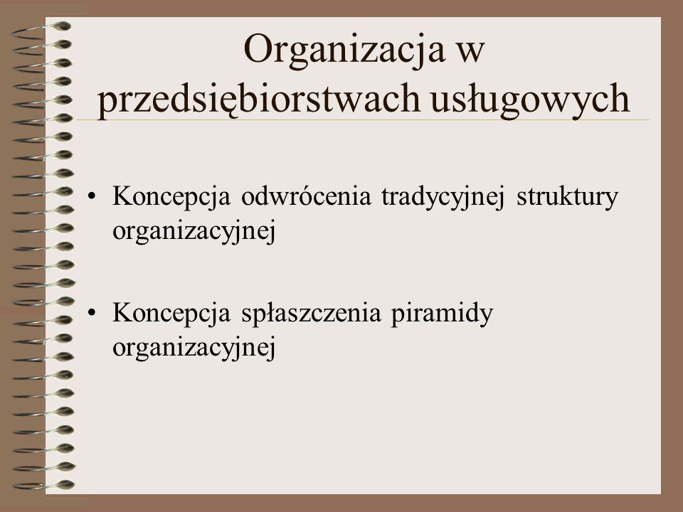 Organizacja w przedsiębiorstwach usługowych