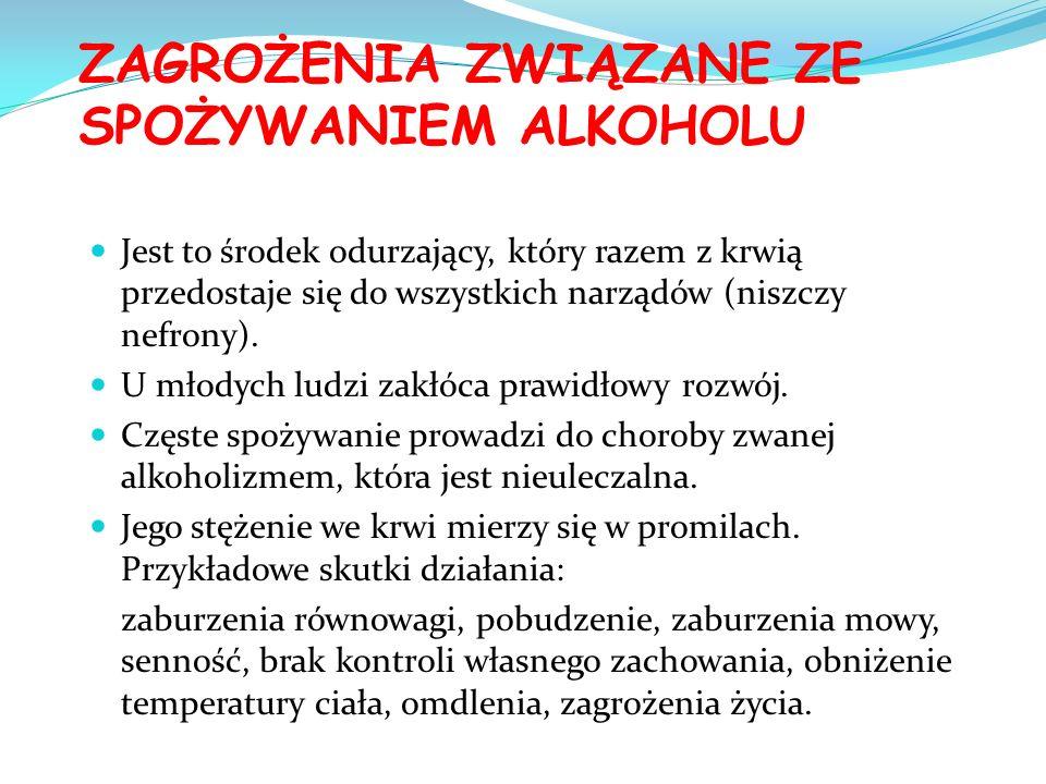 ZAGROŻENIA ZWIĄZANE ZE SPOŻYWANIEM ALKOHOLU