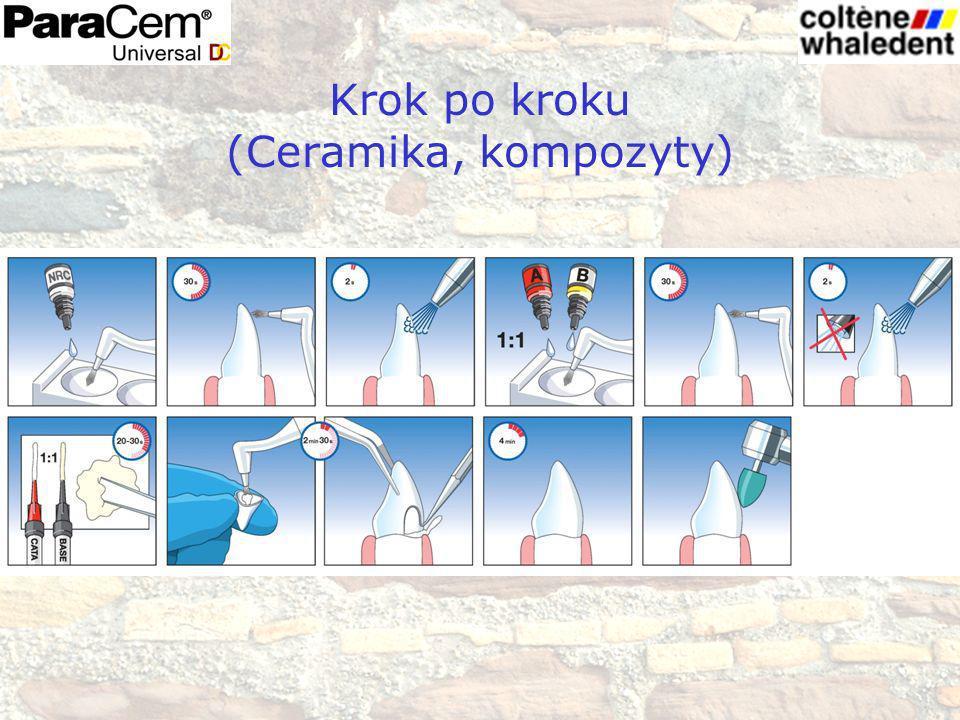 Krok po kroku (Ceramika, kompozyty)