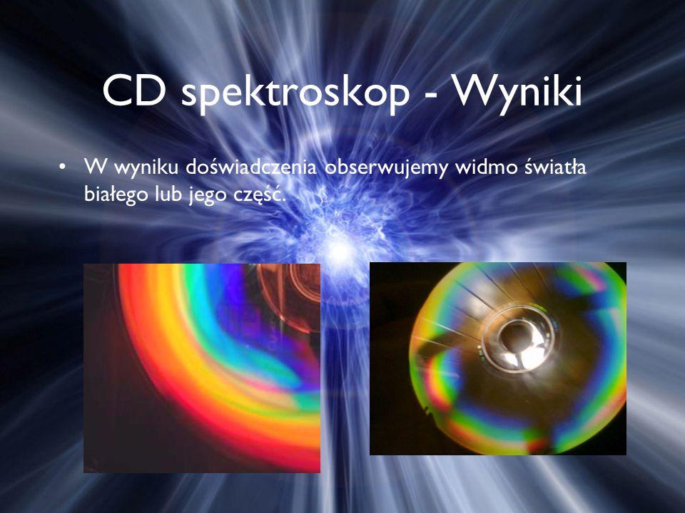 CD spektroskop - Wyniki