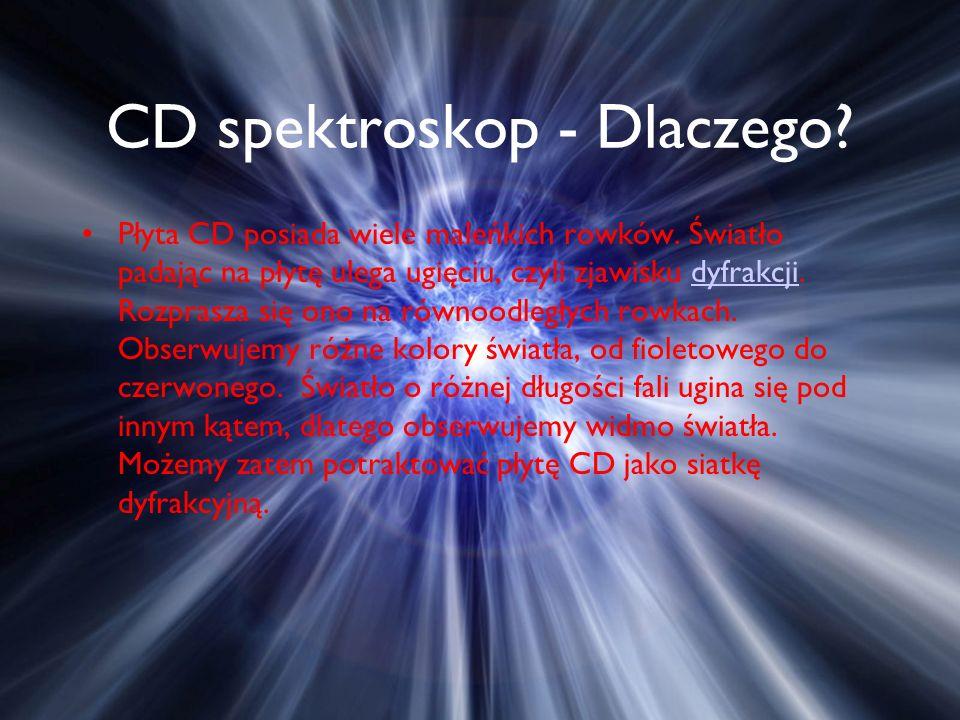 CD spektroskop - Dlaczego
