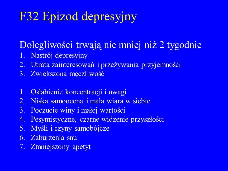 F32 Epizod depresyjny Dolegliwości trwają nie mniej niż 2 tygodnie