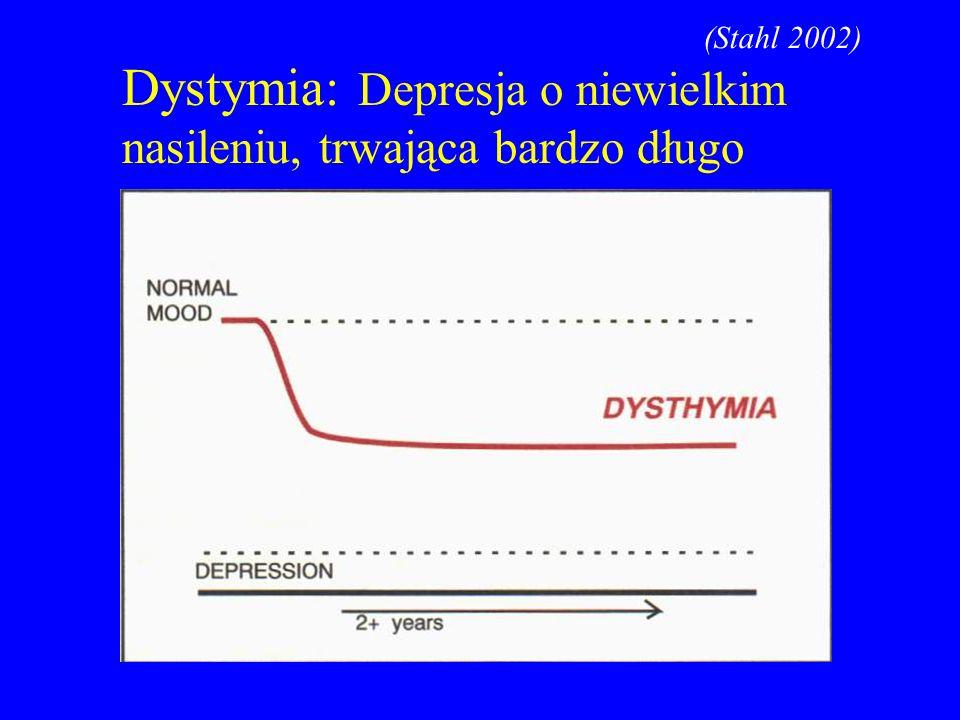 Dystymia: Depresja o niewielkim nasileniu, trwająca bardzo długo