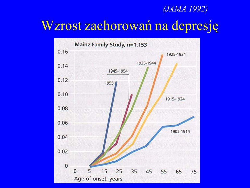 Wzrost zachorowań na depresję