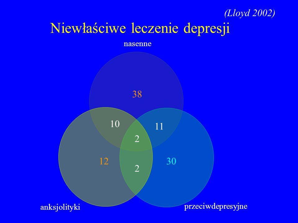Niewłaściwe leczenie depresji