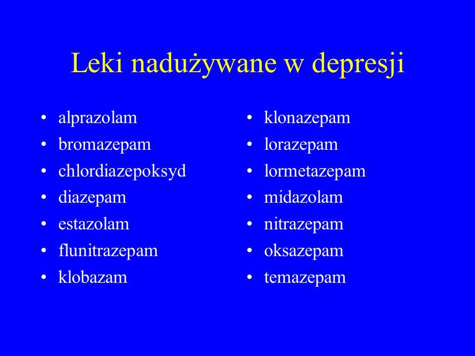 Leki nadużywane w depresji