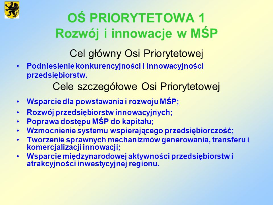 OŚ PRIORYTETOWA 1 Rozwój i innowacje w MŚP