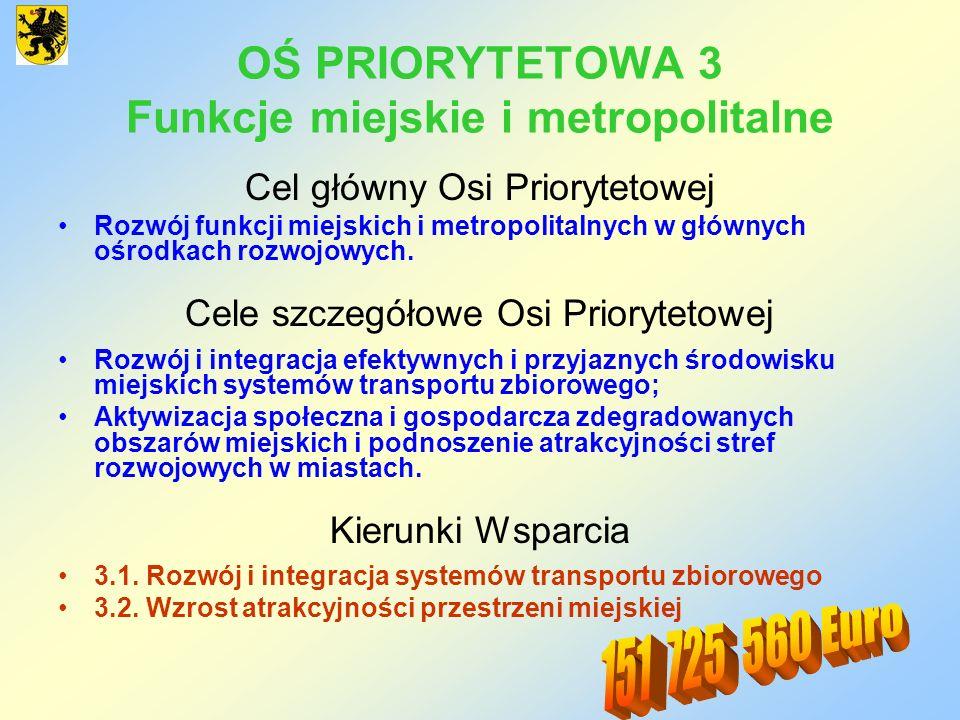 OŚ PRIORYTETOWA 3 Funkcje miejskie i metropolitalne