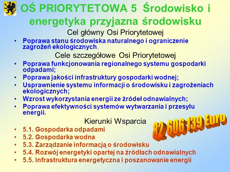 OŚ PRIORYTETOWA 5 Środowisko i energetyka przyjazna środowisku