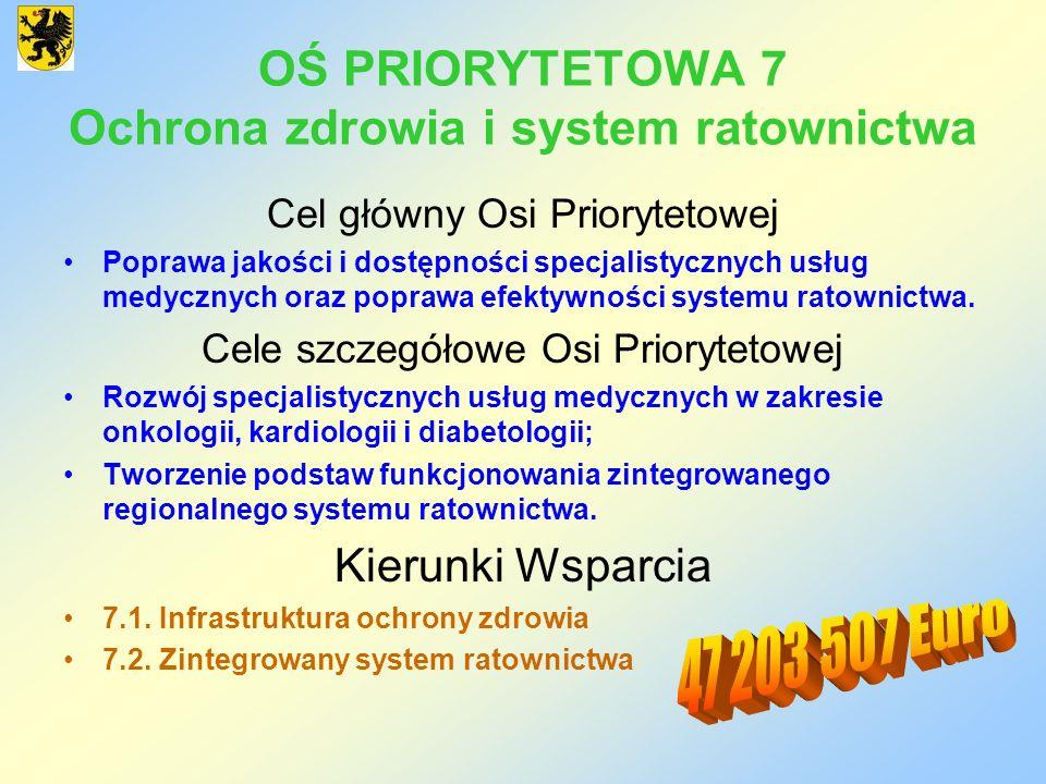 OŚ PRIORYTETOWA 7 Ochrona zdrowia i system ratownictwa