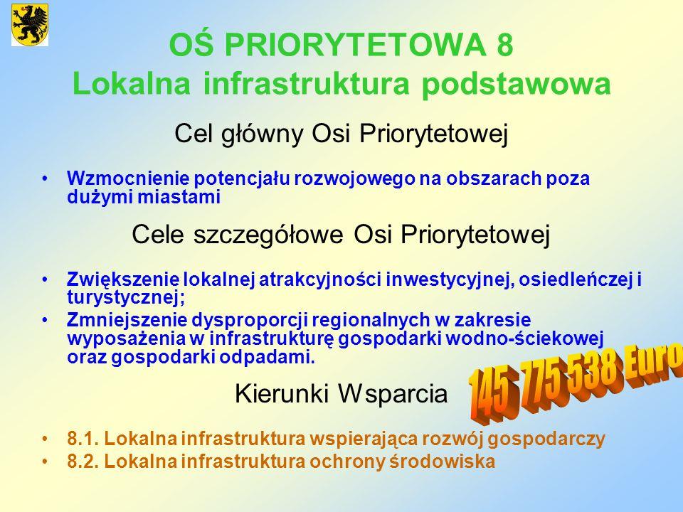 OŚ PRIORYTETOWA 8 Lokalna infrastruktura podstawowa