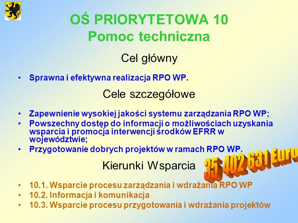 OŚ PRIORYTETOWA 10 Pomoc techniczna