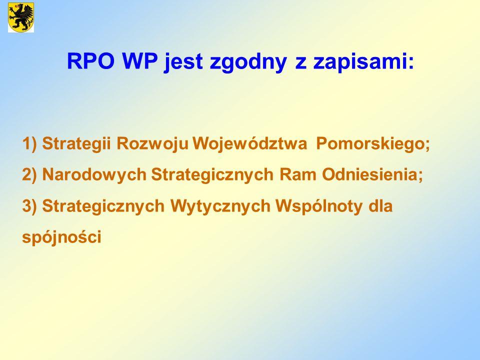 RPO WP jest zgodny z zapisami: