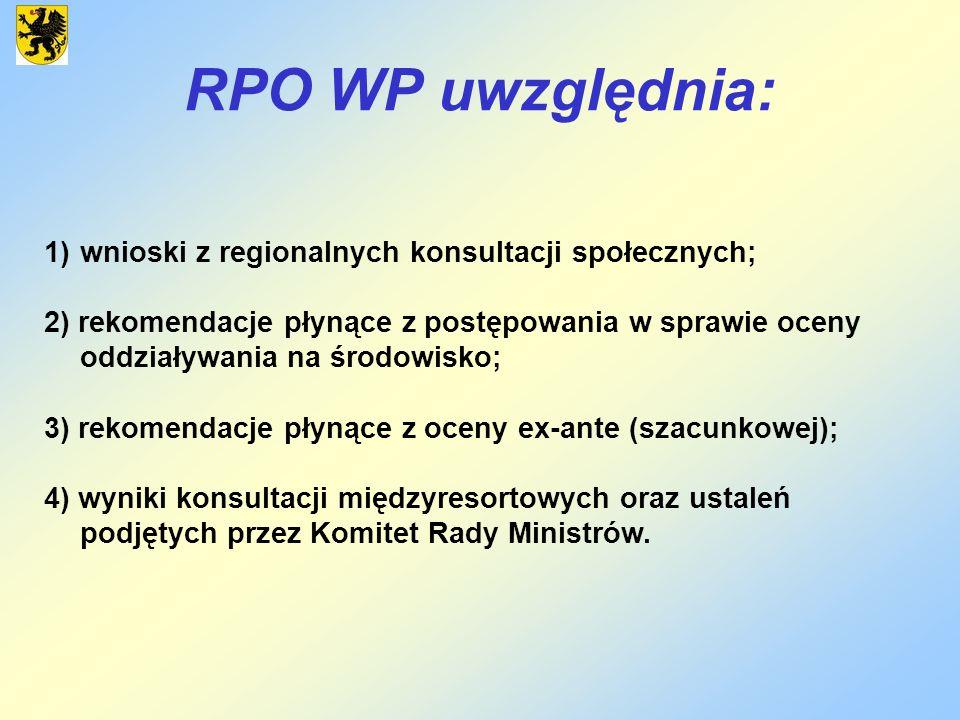 RPO WP uwzględnia: wnioski z regionalnych konsultacji społecznych;