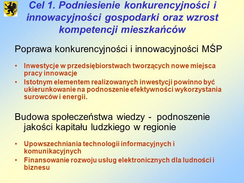Cel 1. Podniesienie konkurencyjności i innowacyjności gospodarki oraz wzrost kompetencji mieszkańców