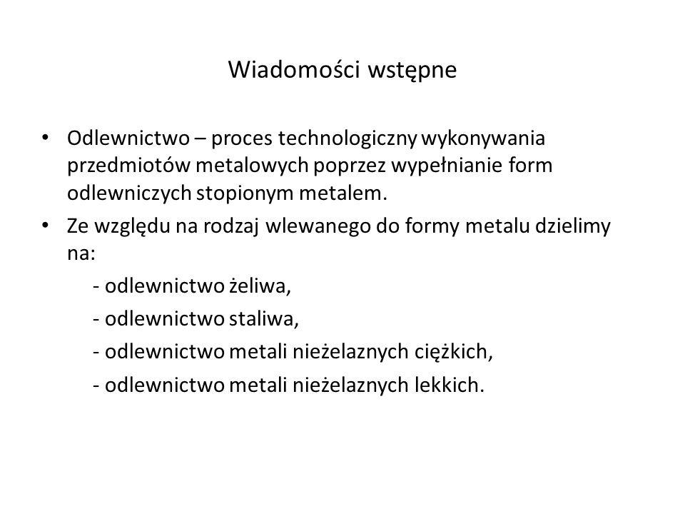 Wiadomości wstępneOdlewnictwo – proces technologiczny wykonywania przedmiotów metalowych poprzez wypełnianie form odlewniczych stopionym metalem.