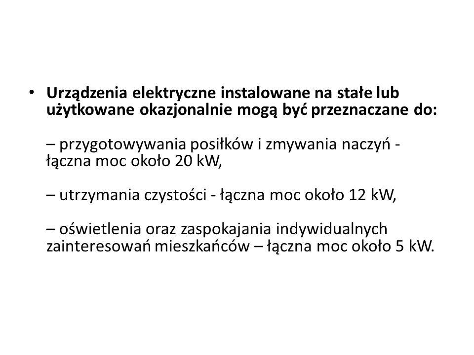 Urządzenia elektryczne instalowane na stałe lub użytkowane okazjonalnie mogą być przeznaczane do: – przygotowywania posiłków i zmywania naczyń - łączna moc około 20 kW, – utrzymania czystości - łączna moc około 12 kW, – oświetlenia oraz zaspokajania indywidualnych zainteresowań mieszkańców – łączna moc około 5 kW.