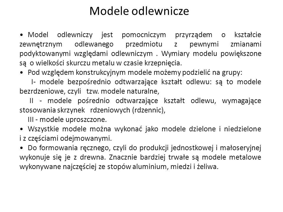 Modele odlewnicze
