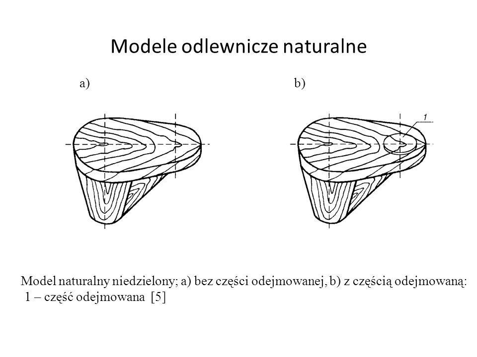 Modele odlewnicze naturalne