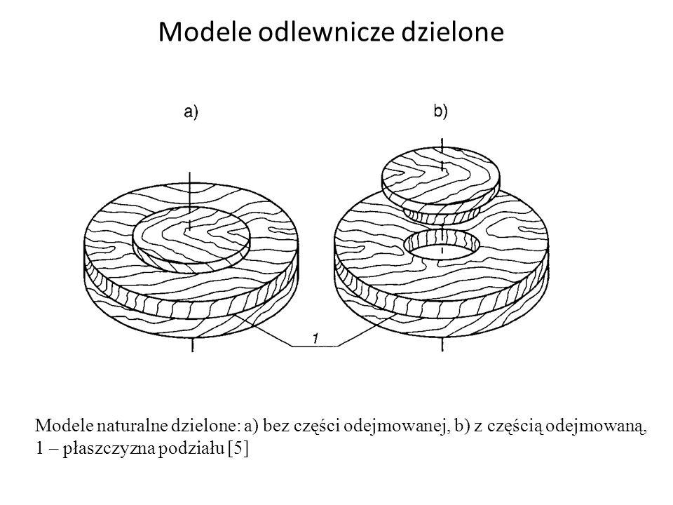 Modele odlewnicze dzielone