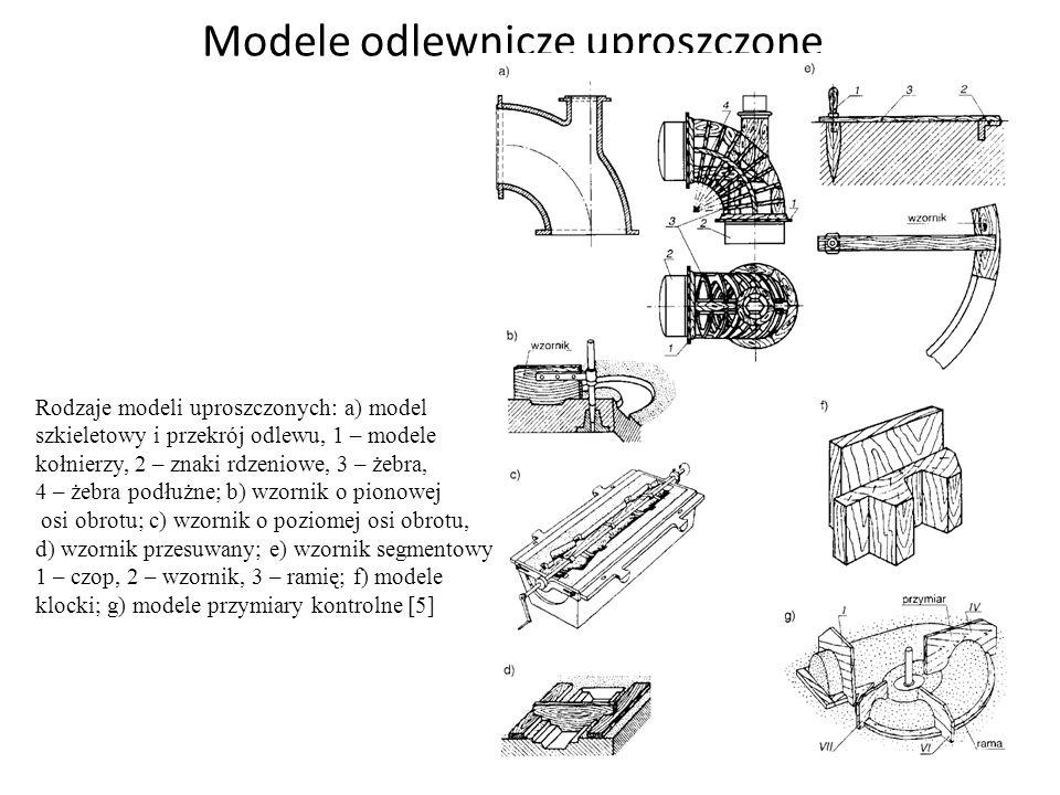 Modele odlewnicze uproszczone