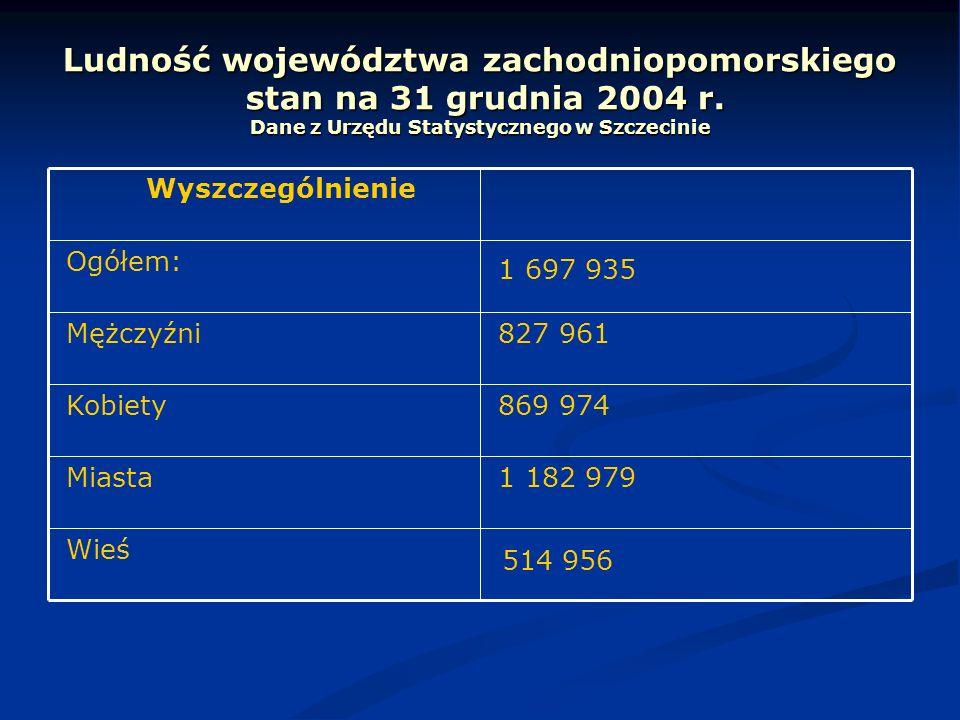 Ludność województwa zachodniopomorskiego stan na 31 grudnia 2004 r