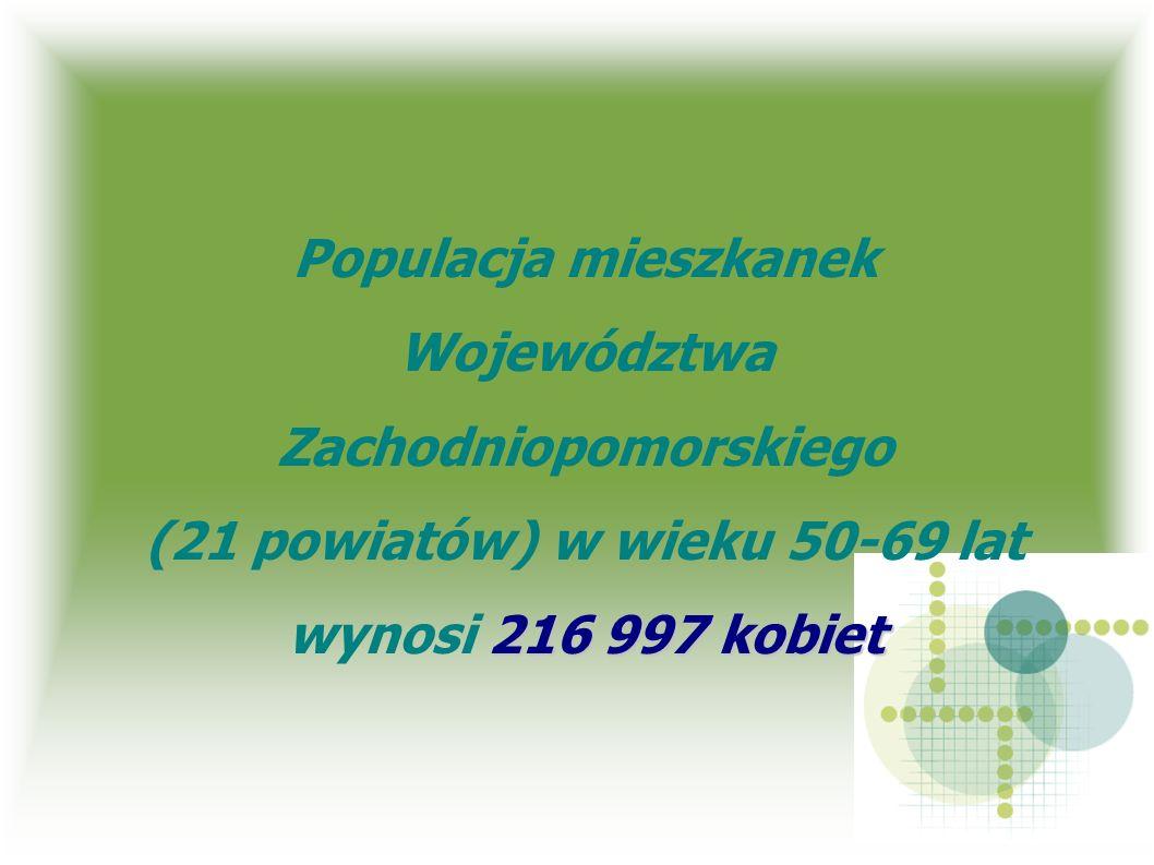 Populacja mieszkanek Województwa Zachodniopomorskiego (21 powiatów) w wieku 50-69 lat wynosi 216 997 kobiet