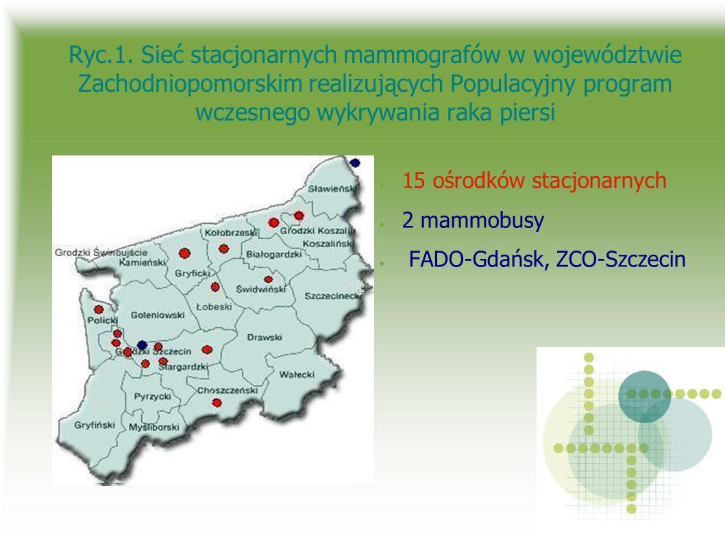 Ryc.1. Sieć stacjonarnych mammografów w województwie Zachodniopomorskim realizujących Populacyjny program wczesnego wykrywania raka piersi