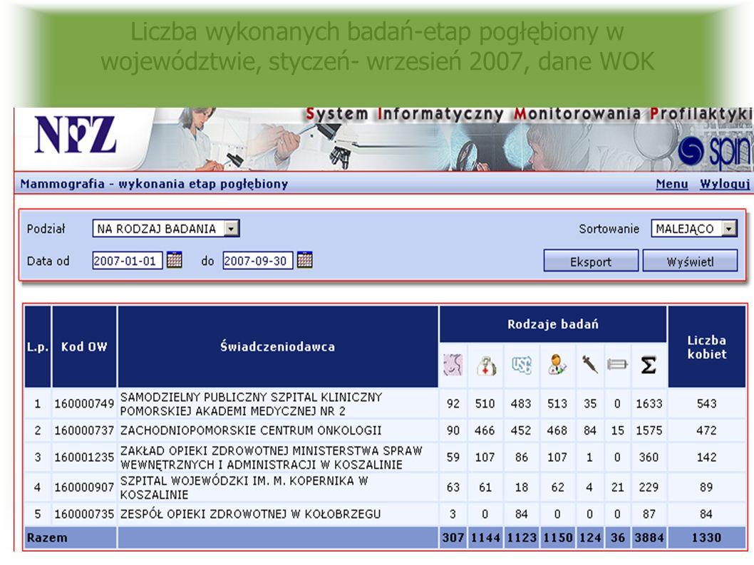 Liczba wykonanych badań-etap pogłębiony w województwie, styczeń- wrzesień 2007, dane WOK