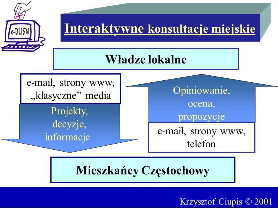 Interaktywne konsultacje miejskie Mieszkańcy Częstochowy