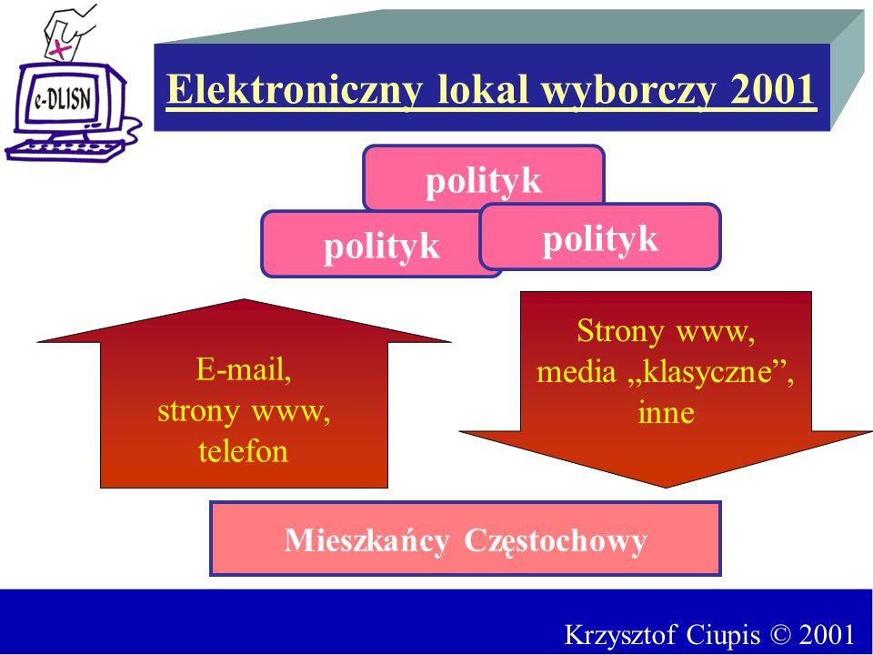 Elektroniczny lokal wyborczy 2001 Mieszkańcy Częstochowy