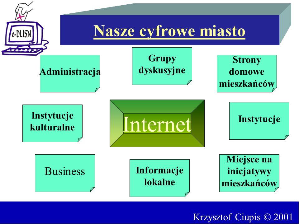 Internet Nasze cyfrowe miasto Business Grupy dyskusyjne Administracja
