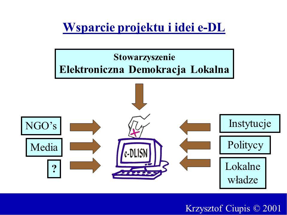 Wsparcie projektu i idei e-DL Elektroniczna Demokracja Lokalna