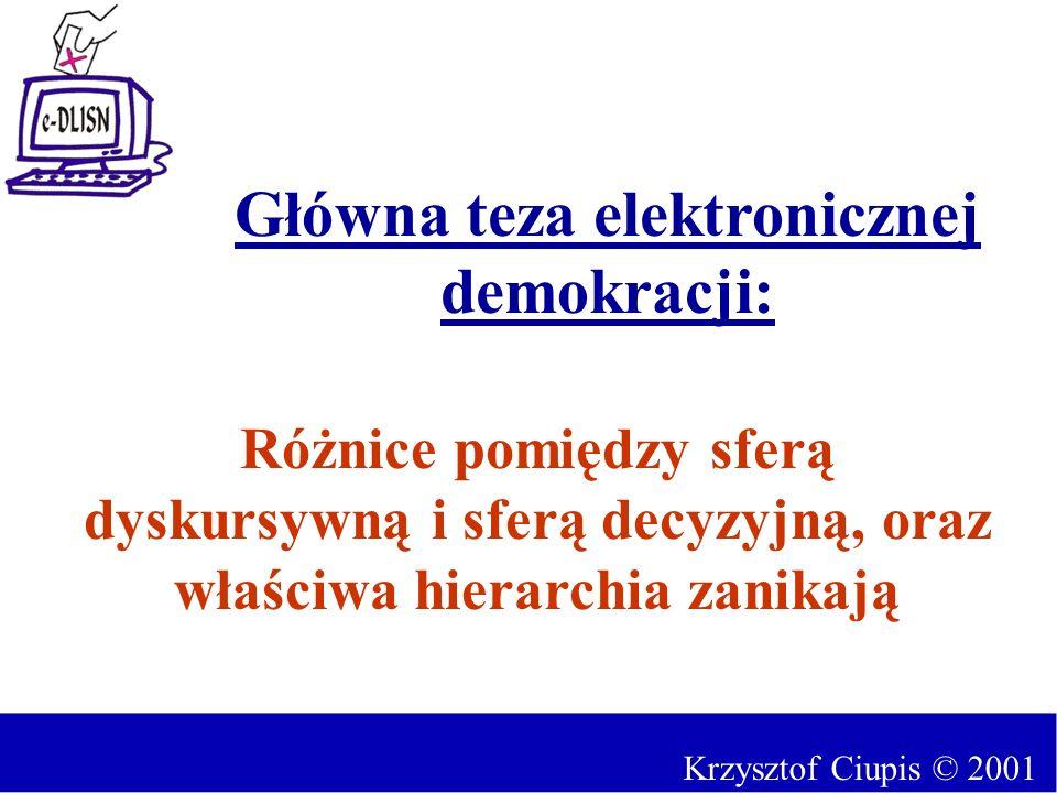 Główna teza elektronicznej demokracji: