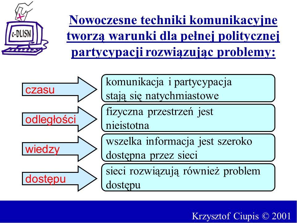 Nowoczesne techniki komunikacyjne tworzą warunki dla pełnej politycznej partycypacji rozwiązując problemy: