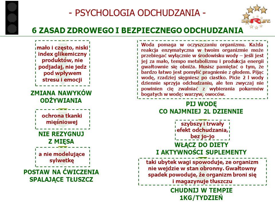- PSYCHOLOGIA ODCHUDZANIA -