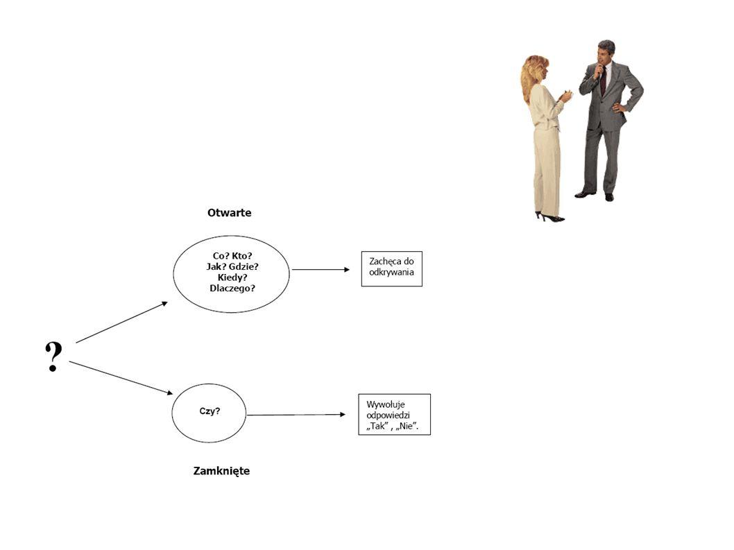 W czasie rozmów z klientem - zawsze zadawaj otwarte pytania. !